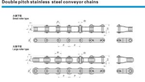 Double Pitch Stainless Steel Conveyor Chains pictures & photos