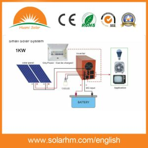 China Best Supplier 115W Poly Solar Cell for Home System pictures & photos