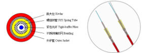 Spiral Pipe Armored Temperature Sensing Optical Fiber Cable