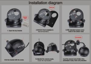 IP Camera for Agricultural Machinery Tractor, Grain Cart, Trailer, Livestock Vision pictures & photos