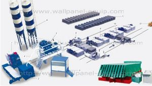 Fully Automatic Foam Cement Wall Panel Machine
