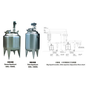 Pz Mixing Tank, Concentrated-Collocation Tank, Diluter-Collocation Tank
