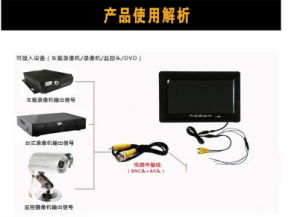 """7"""" Bus Monitor 24V Monitor Coach Monitor Car Monitor for Heavy Duty/Bus/Truck pictures & photos"""