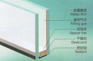 Clear Tempered Insulated Glass for Curtain Wall, Windows, Door, Housing Projects pictures & photos
