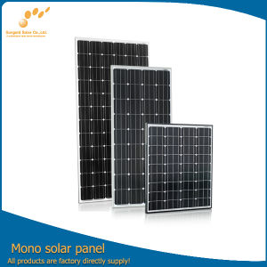 100% TUV Standard High Efficiency Mono Solar Panel Module