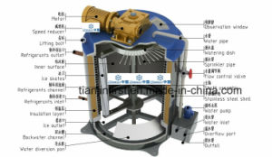 Factory Price Flake Ice Making Machine pictures & photos