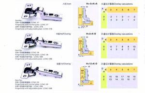 210-09c Hydraulic Hinge Furniture Hinge pictures & photos