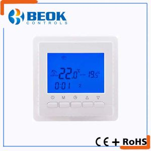 220V Wall Inserted Electrical Thermostat with Ce Certification pictures & photos