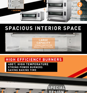 New Design Baking Oven with Building Block Structure pictures & photos