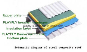 Playfly Waterproof and Breathable Construction Film Roofing (F-160) pictures & photos