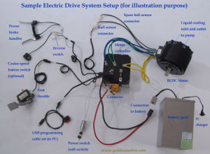 96V 10kw Electric Car Conversion Kit with Hpc Controller, Fan Cooling System pictures & photos
