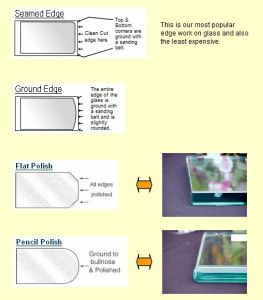Mirror with Polish Edges pictures & photos
