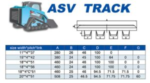 PT Tracks Asv Rubber Tracks pictures & photos
