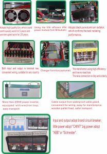 Bzp-100kw 120kw 150kw DC to AC Power Inverter with Single Phase Output pictures & photos