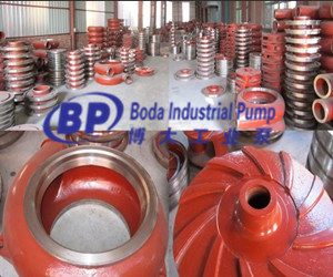 Spare Parts for Slurry Pumps pictures & photos