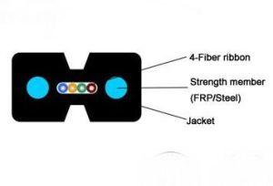 FTTH Drop 2 Core Fiber Optic Cable (Drop Cable)