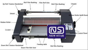 Nsfm-360 Office Thermal Laminating Machine pictures & photos