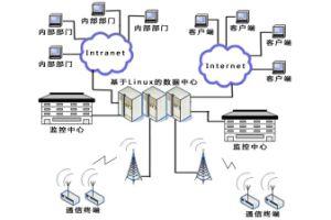 Marine Transport Information Digitalization
