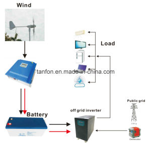 5kw off Grid Wind Turbine System for Home pictures & photos