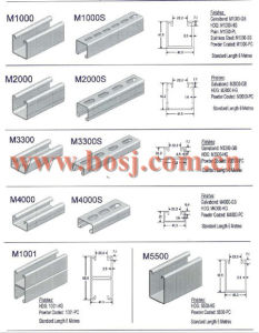 Solar Energy Bracket Cold Bended Z Lip Channel Roll Forming Making Machine Swiss pictures & photos
