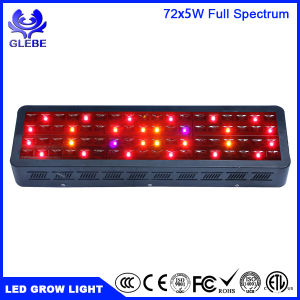 LED Plant Grow Light, 250W Full Spectrum LED Grow Lights for Indoor Plants. pictures & photos