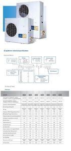 3HP Medium and Low Temperature Emerson Platform Condensing Unit (ZX030E /ZXL030E) pictures & photos