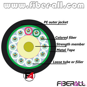 GYTS/GYTA Outdoor Fiber Cable 144 Fibers Steel or Aluminium Armour pictures & photos
