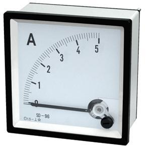 SD96 Panel DC Ammeter
