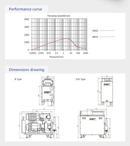 Plasma Cleaning Used Hokaido Dry Screw Vacuum Pump (RSE 902) pictures & photos