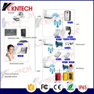 Kntech Prison Jail Call System Solution Diagram Project WiFi Telecom IP PBX pictures & photos