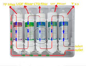 Ultrafiltration Water Purifier / 5 Grade Tap Water Purifier/Household Direct Drinking Water/UF Water Filter pictures & photos