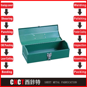 Well-Experienced Custom Sheet Metal Manufacture pictures & photos