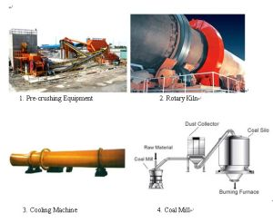 Limestone Rotary Kiln Production Line pictures & photos