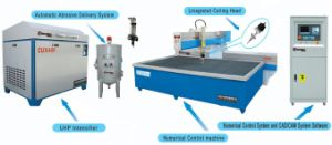 CNC Waterjet Cutting Machine/Marble Cutting Machine pictures & photos