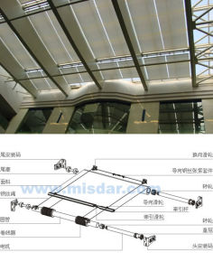 Fts Canopy Skylight Roller Shades pictures & photos