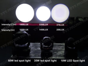 Stage Lighting Mini 60W LED Moving Head Spot Light pictures & photos