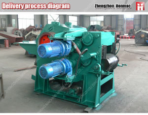 Good Quality Wood Chips Making Machine pictures & photos