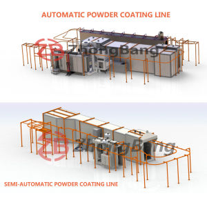 Competitive Price Powder Coating Production Line for Sale pictures & photos