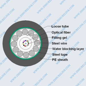 Steel Tape Uni Loose Tube Outdoor Cable Gyxts pictures & photos