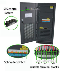 Static Transfer Switch with Gsts33-40A 380VAC 26kw 2 Pole pictures & photos