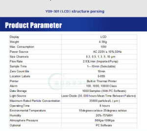 Y09-301LCD Type Laser Airborne Particle Counter Sugold pictures & photos