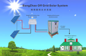 80kw/100kw off Grid Sine Wave Inverter for Solar Panels System pictures & photos