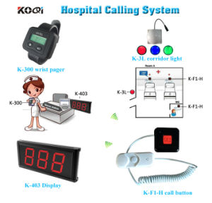 Hospital Nurse Call System Display K-403 Show Buzzer Bell Watch Room Light Button K-300+3L+K-F1-H pictures & photos