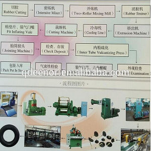 Motorcycle / Bicycle Inner Tube Making Equipment pictures & photos
