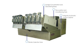China ISO Semi-Automatic Multi-Plate Screw Press pictures & photos