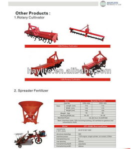 Fertiliser Spreader with Plastic Bucket, Anti-Rust, Anti-Corrosion pictures & photos