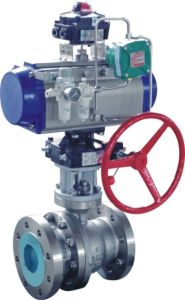 Ce ANSI/API 607 API 6D High Performance O Type Ball Valve pictures & photos