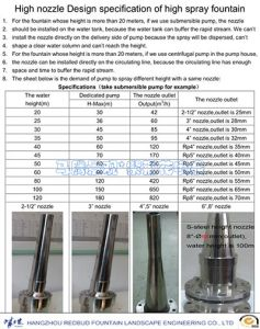 High Spray Fountain Nozzle in Stainless Steel (20-120m) pictures & photos