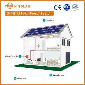 1000W off-Grid Solar Power System for Home Solar Energy PV System pictures & photos