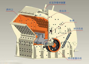 China Rock Impact Crusher with Competitive Price pictures & photos